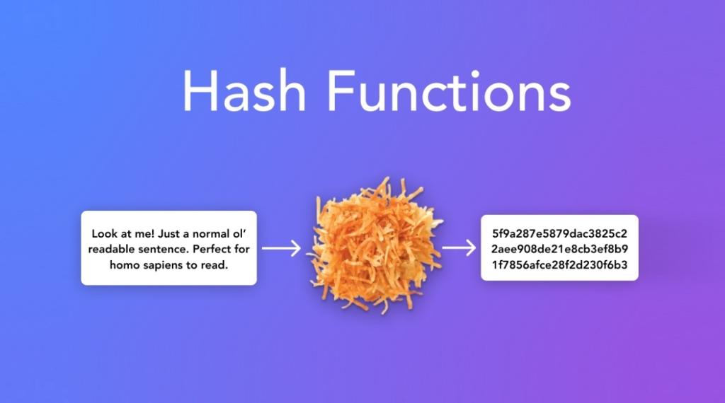 Ce este hash-ul, checksum sau rezumat criptografic?