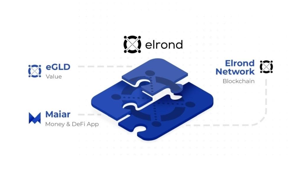 Elrond Gold (EGLD) va fi acceptată pe Binance